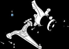 Braccio oscillante destro
