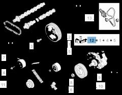 Kit Distribuzione (cinghia, tendicighia fisso e regolabile) - 3 pz per Fiat Professional Scudo