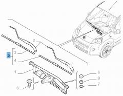 Kit 2 spazzole tergicristalli anteriori per Fiorino